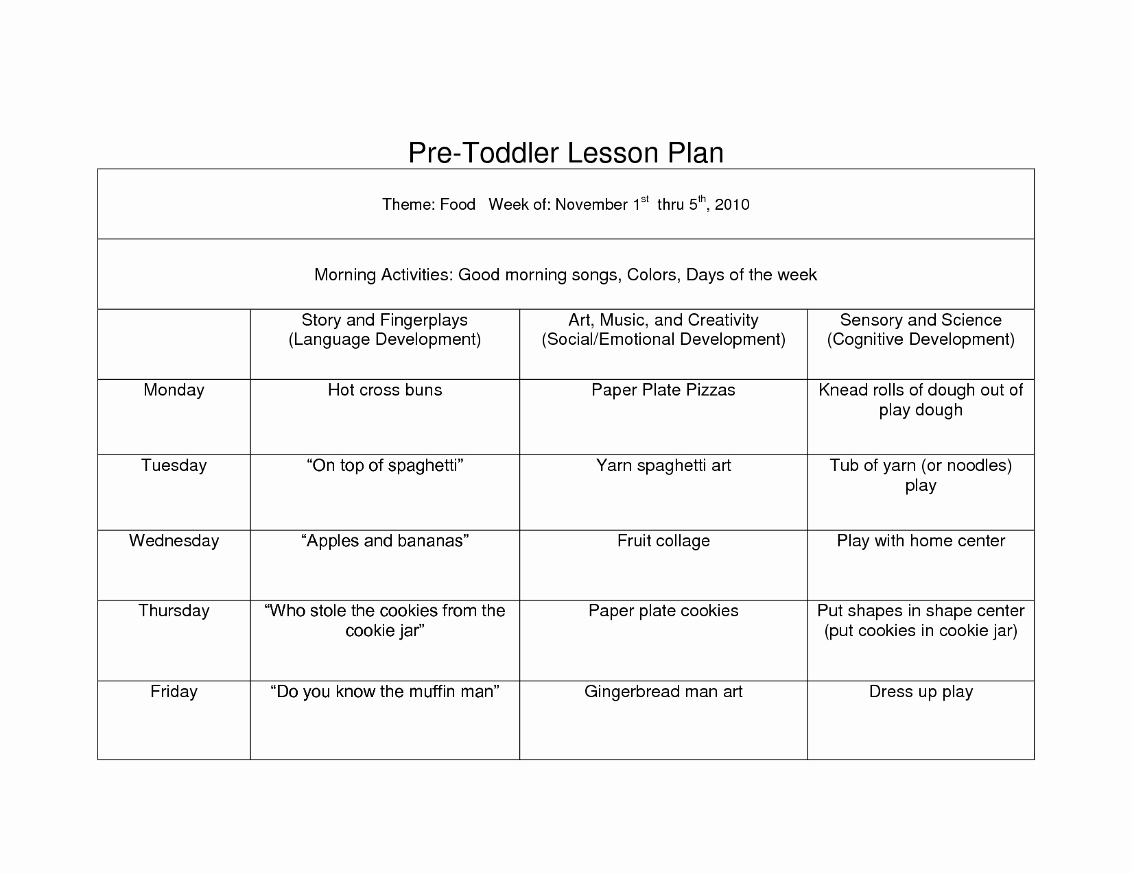 Infant Lesson Plan Template Unique Creative Curriculum Blank Lesson Plan