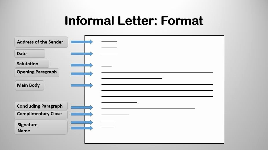 Informal Letter Writing format Elegant How to Write An Informal Letter or Friendly Letter or