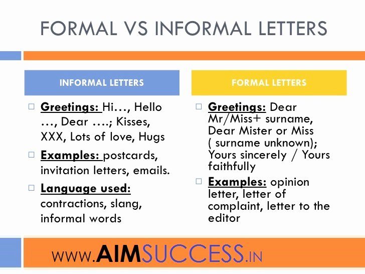 Informal Letter Writing format Fresh formal & Informal Letter format for Nabard & Niacl