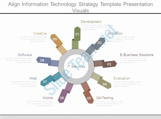 Information Technology Strategic Plan Template Unique Align Information Technology Strategy Template