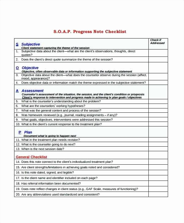 Inpatient Psychiatric Treatment Plan Template Unique Sample Individual Treatment Plan Template Example