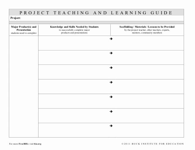 Inquiry Lesson Plan Template Awesome Editable Pbl Template Teaching Learning Guide
