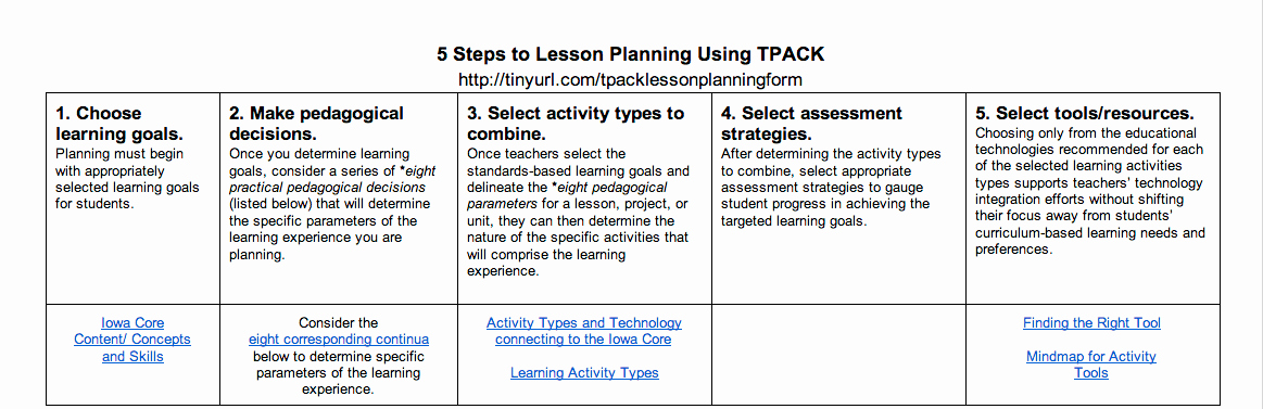 Inquiry Lesson Plan Template Beautiful 5 Point Lesson Plan Template – Inquiry Lesson Plan