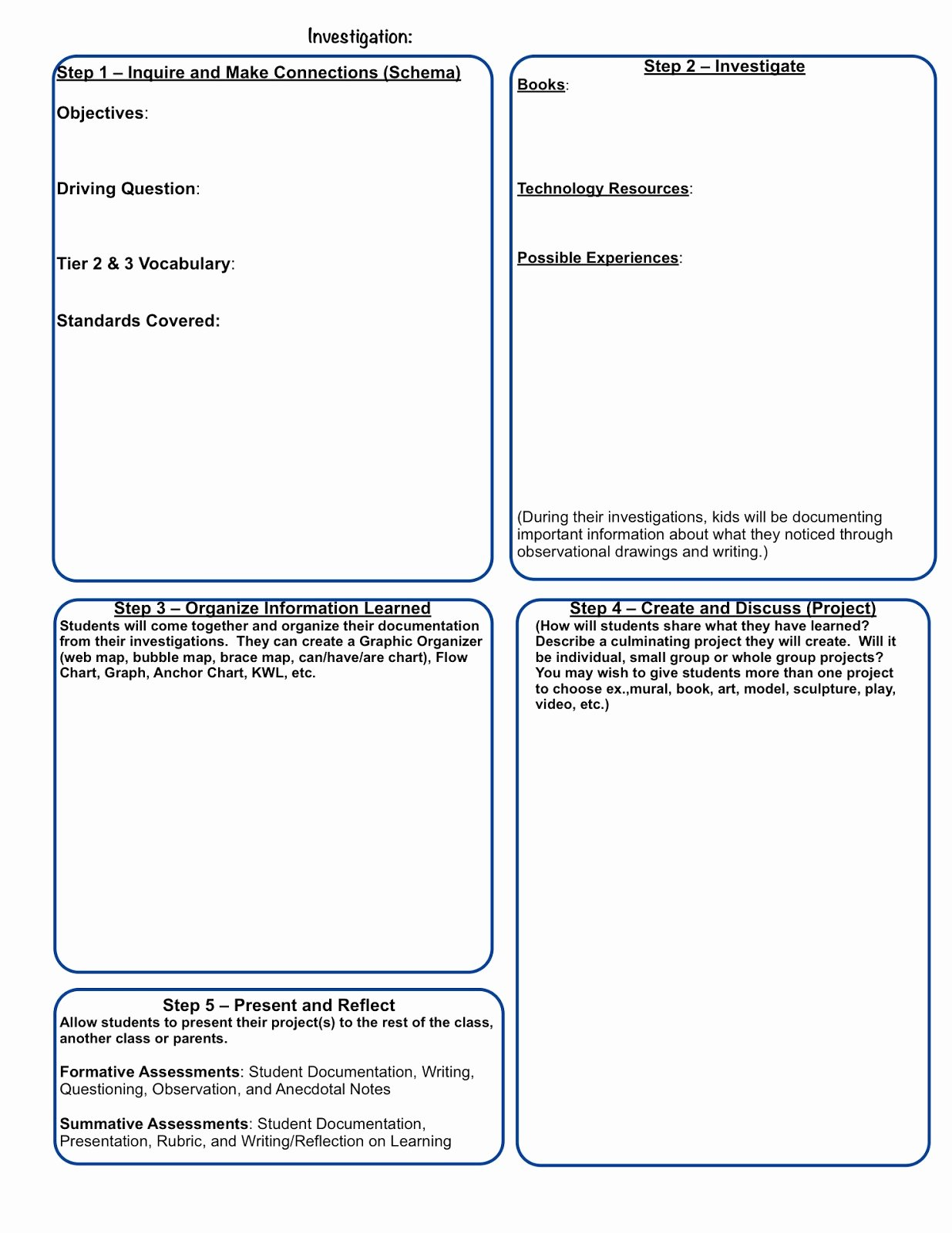 Inquiry Lesson Plan Template Fresh Inquiring Minds Mrs Myers Kindergarten Planning