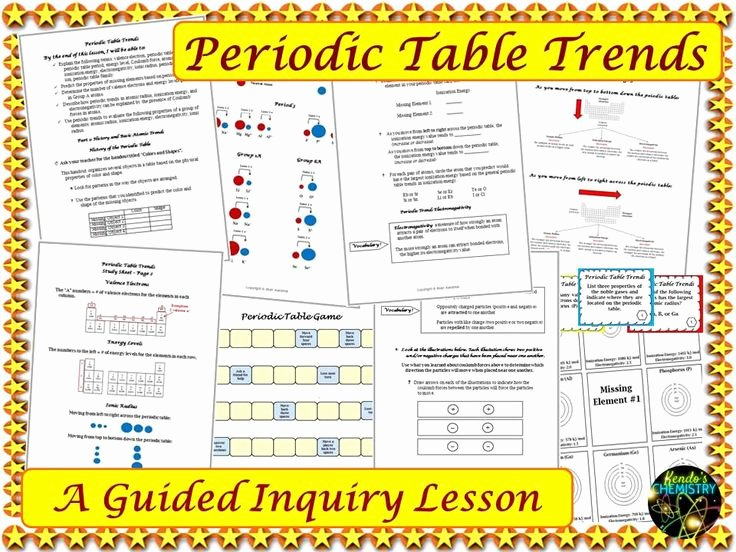 Inquiry Lesson Plan Template Unique This Student Centered Guided Inquiry Lesson Enables