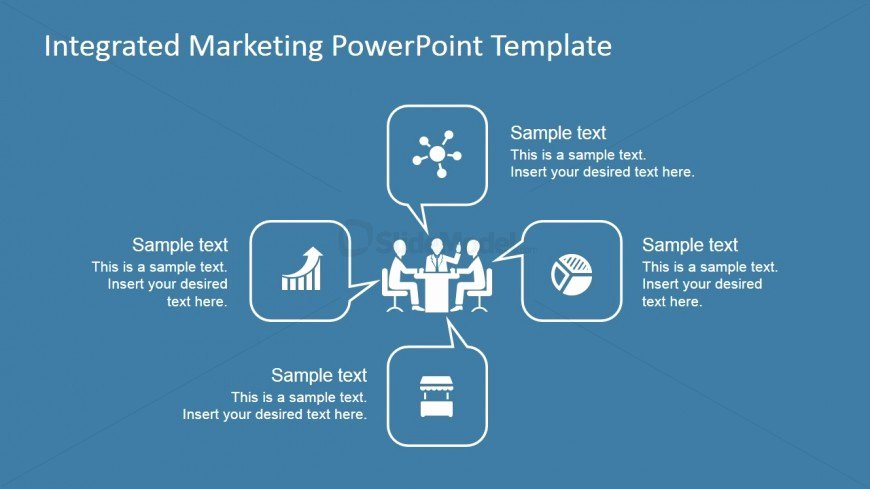 Integrated Marketing Plan Template Awesome Integrated Marketing Process Diagram for Powerpoint