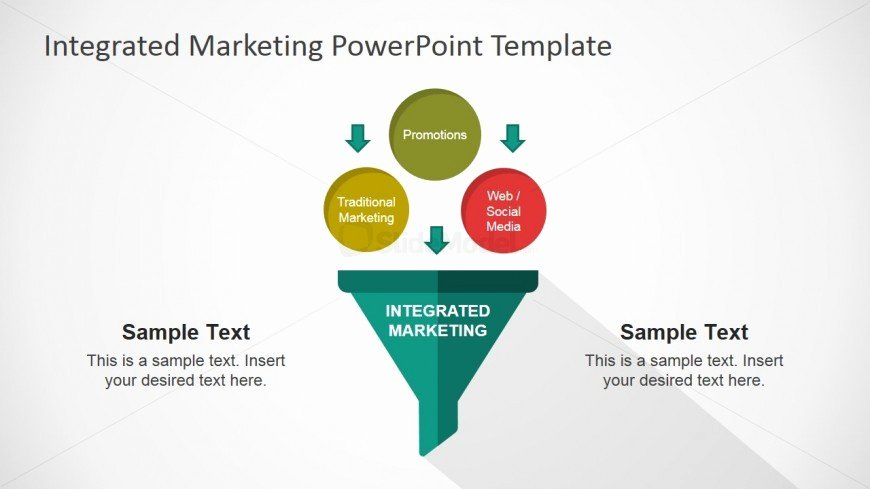 Integrated Marketing Plan Template Beautiful Marketing Funnel for Integrated Munications Slidemodel