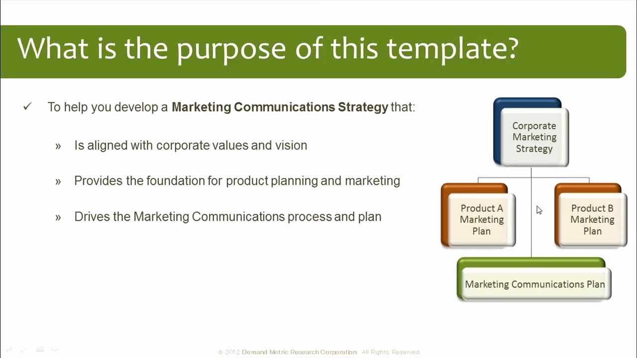 Integrated Marketing Plan Template Inspirational Marketing Munications Plan Template