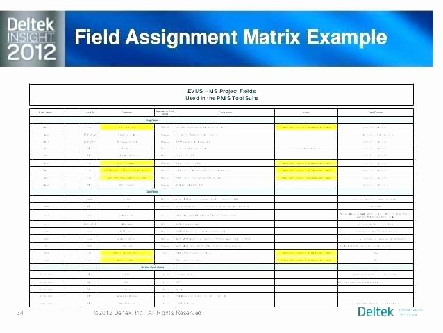 Integrated Master Plan Template Excel Best Of Integrated Master Schedule Template Excel Agile Project