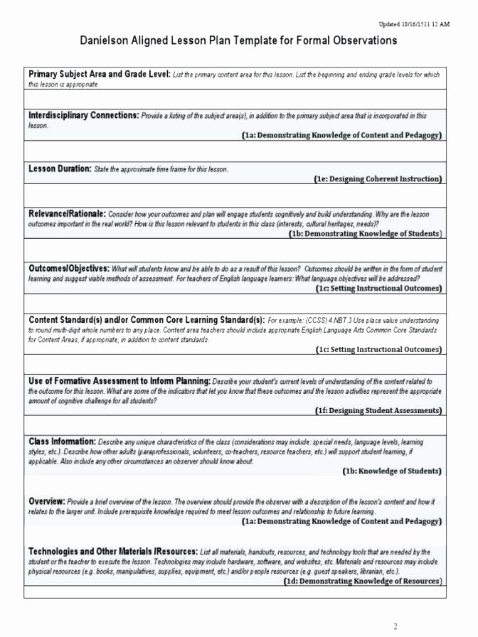 Interdisciplinary Unit Plan Template Beautiful Takemetoearth Page 87 Lesson Plan the Sign Success