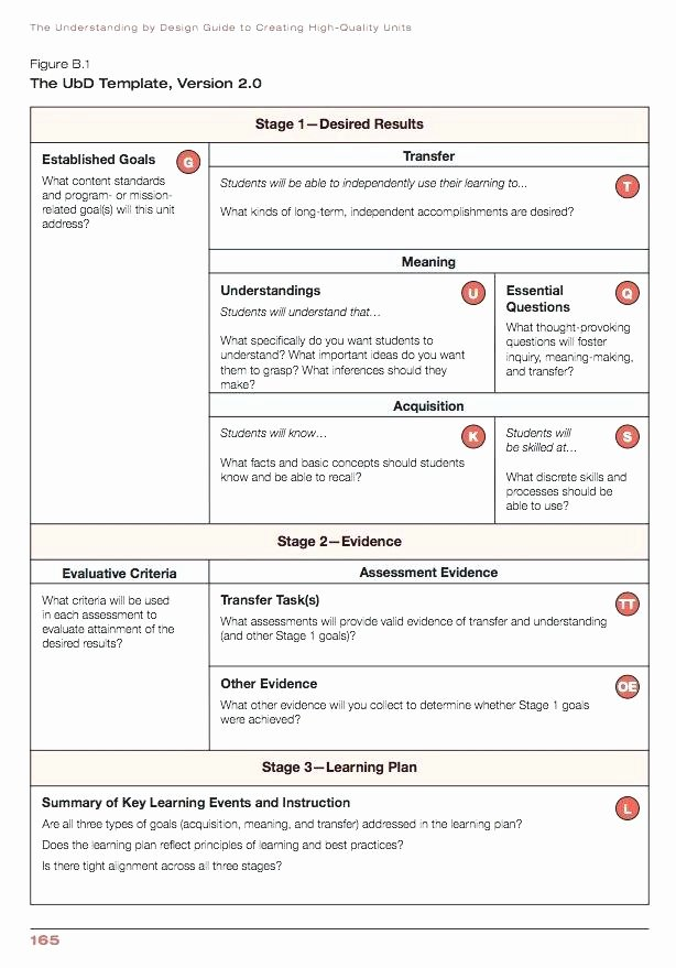 Interdisciplinary Unit Plan Template Best Of Instructional Design Training Plan Template Training