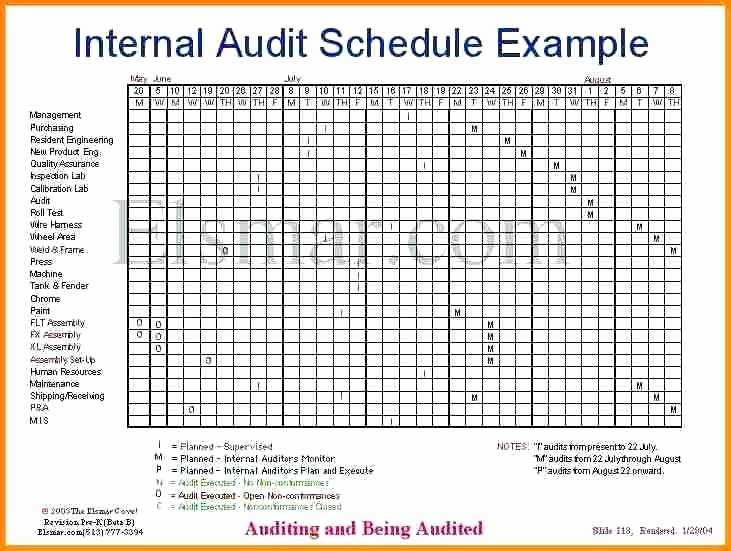 Internal Audit Plan Template New New Annual Internal Audit Plan Template – Free Template Design