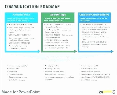 Internal Communication Plan Template Awesome Internal Munication Strategy Template Marketing