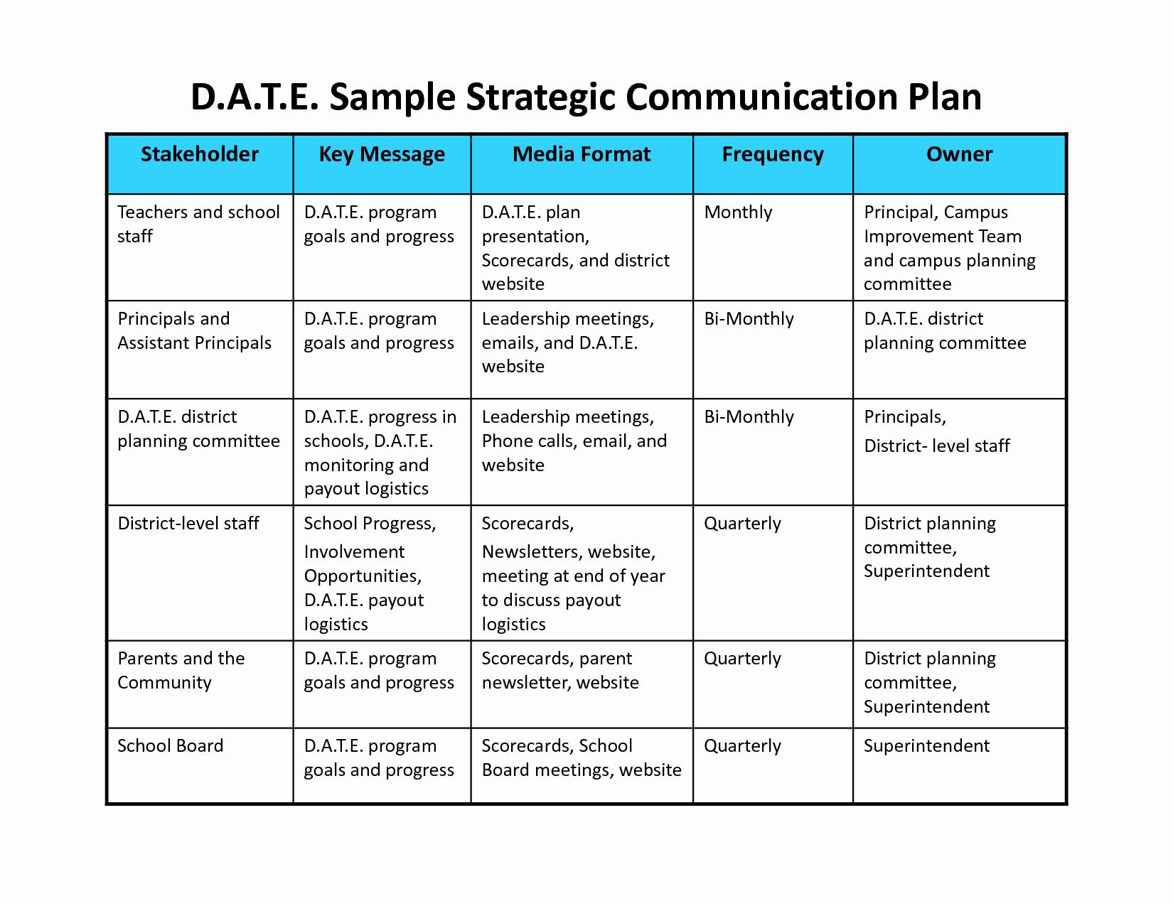 Internal Communication Plan Template Beautiful Munication Plan Template