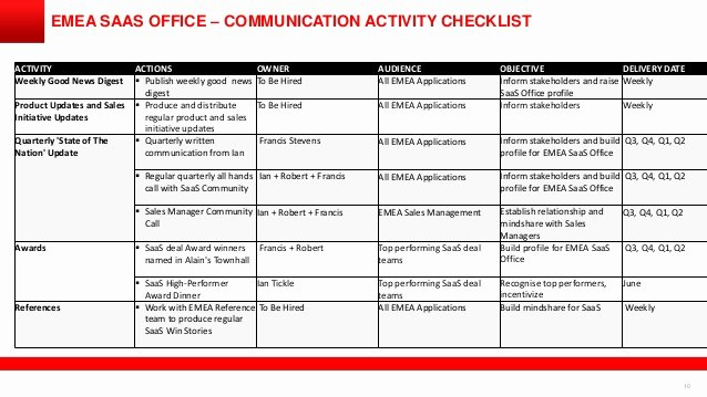 Internal Communication Plan Template Best Of software as A Service Internal Munications Plan