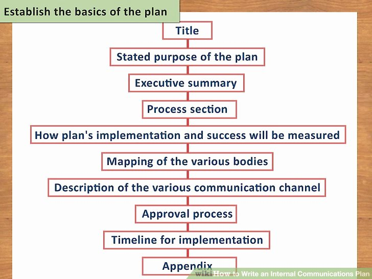 Internal Communication Plan Template Elegant How to Write An Internal Munications Plan with Sample