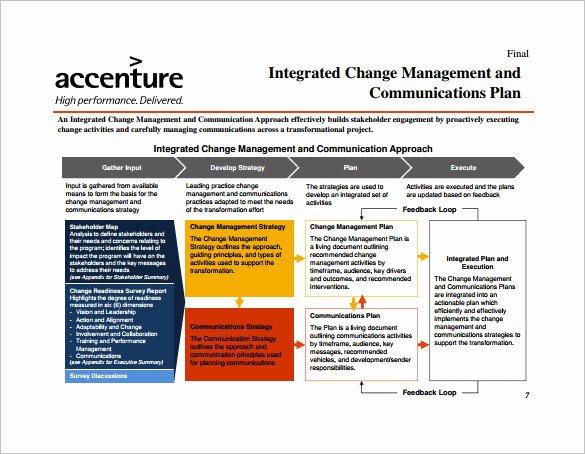 Internal Communication Plan Template Unique 1 2 Change Management Plan Example