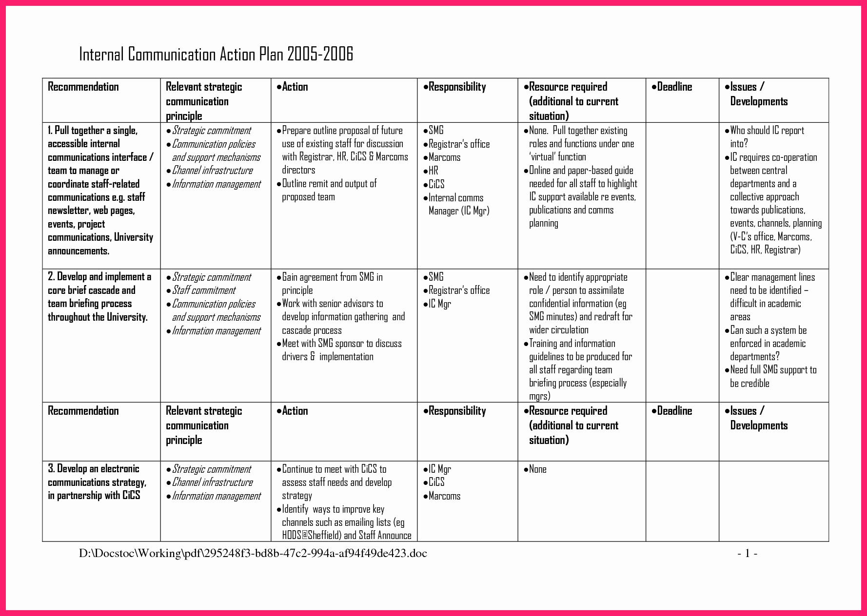 Internal Communications Plan Template Best Of Munication Plan Template