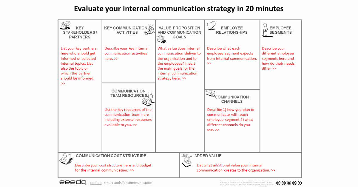 Internal Communications Plan Template Elegant Free tool to Create Your Internal Munication Plan