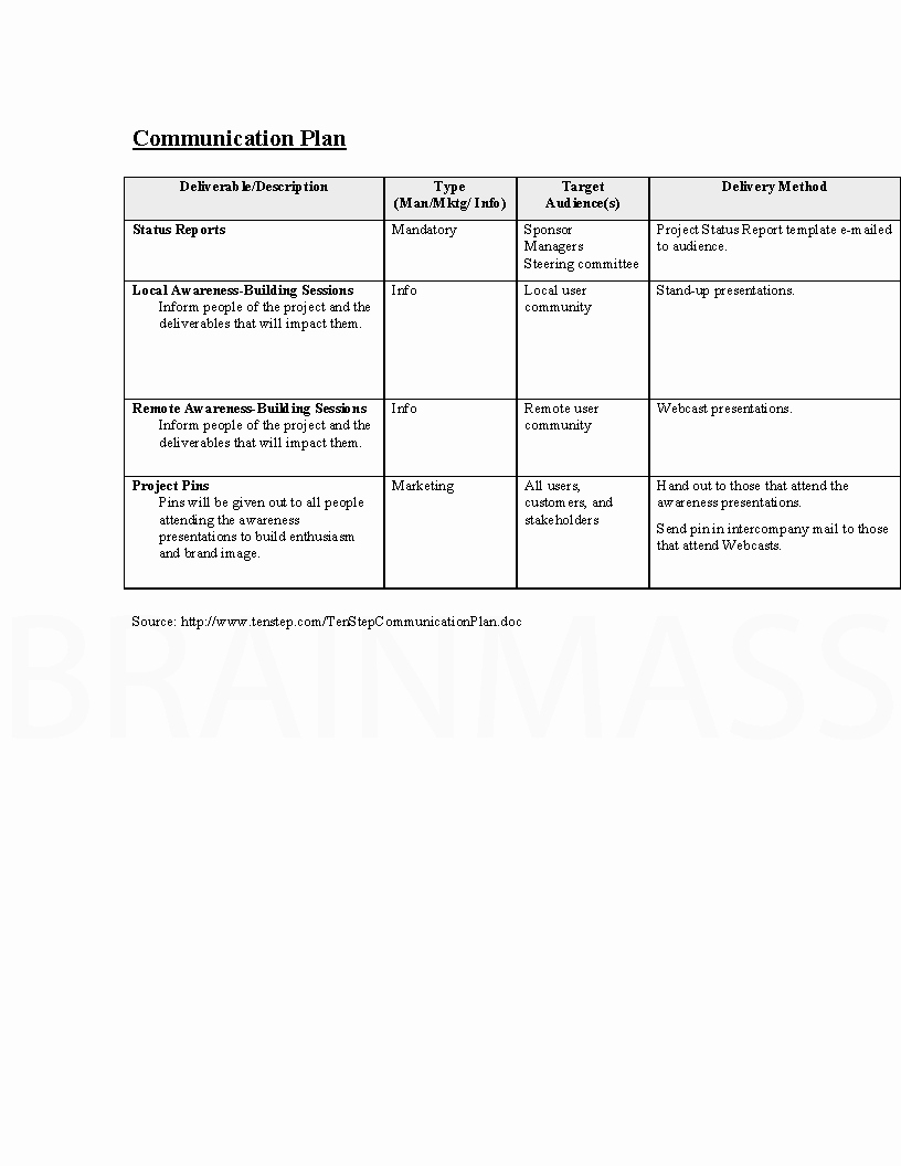 Internal Communications Plan Template Elegant Internal Munication Plan Template Excel with Example