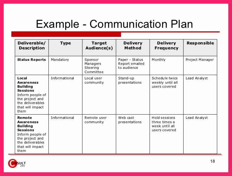 Internal Communications Plan Template Fresh Sample Munication Plan