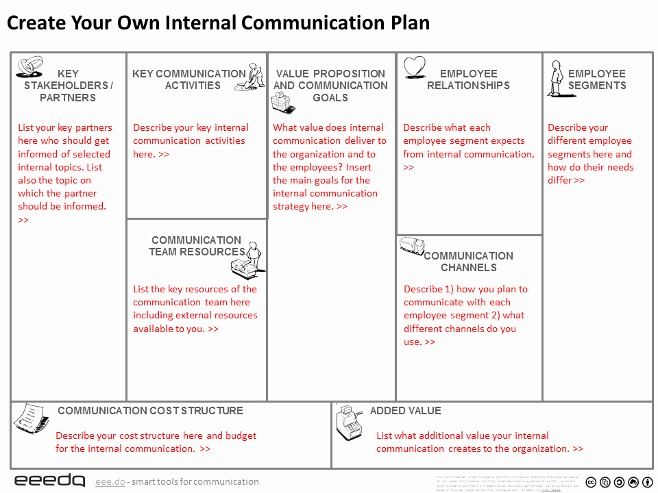 Internal Communications Plan Template Inspirational Free tool to Create Your Internal Munication Plan