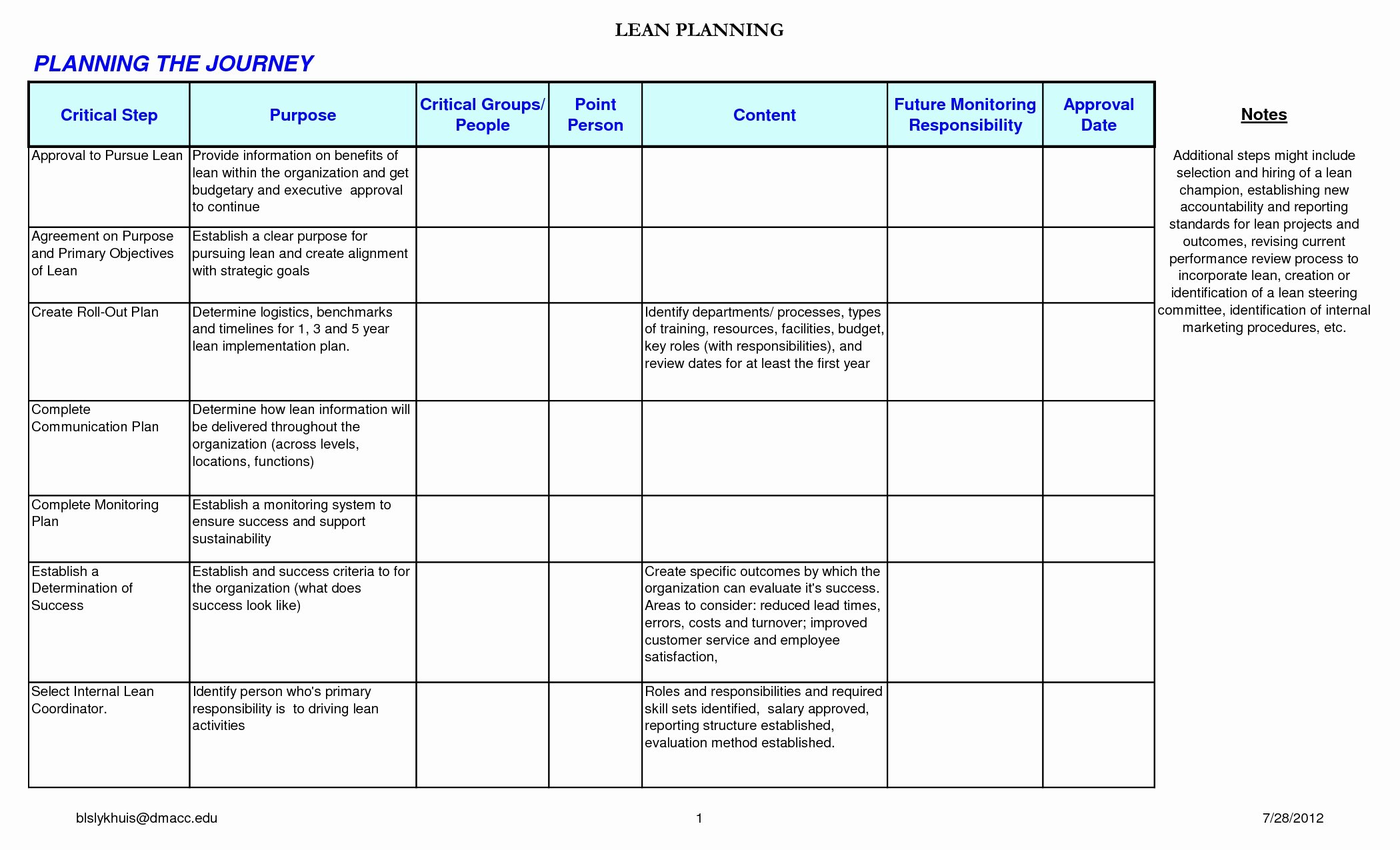 Internal Communications Plan Template Inspirational Internal Munication Plan Template