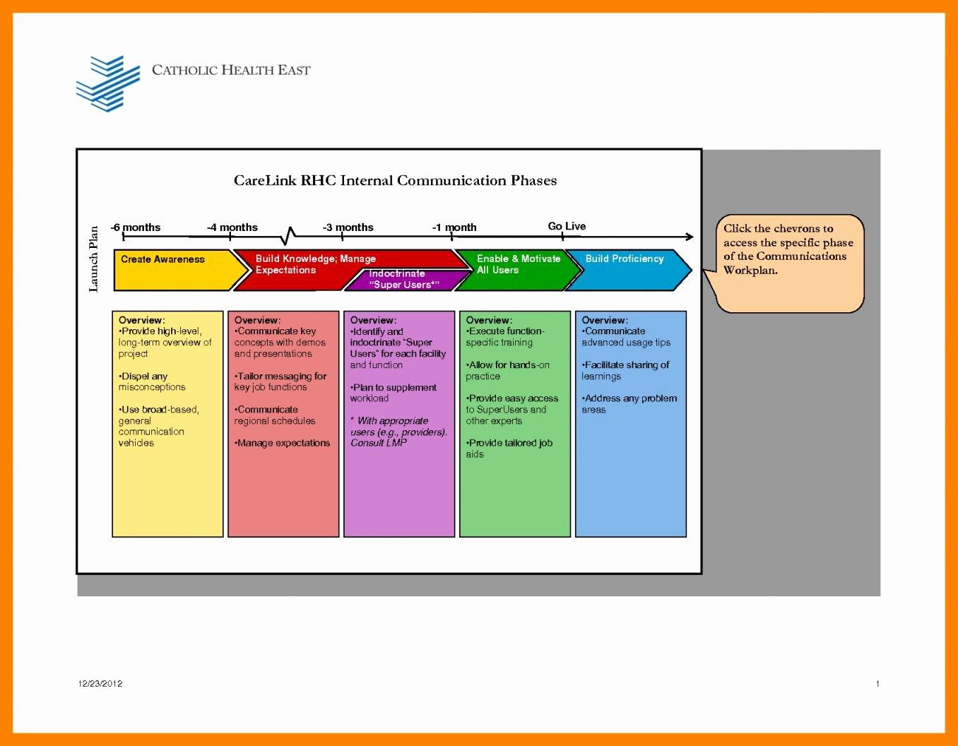Internal Communications Plan Template Lovely Mplan Elegant Internal Munications Plan Template