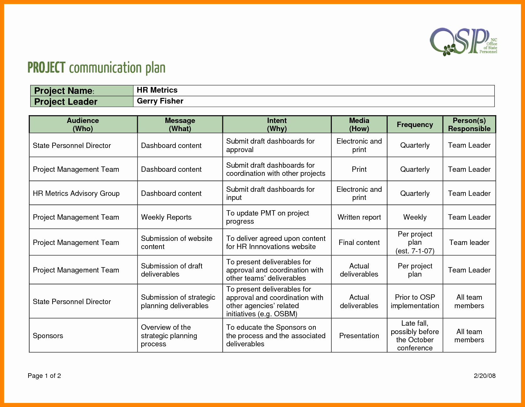Internal Communications Plan Template Luxury Project Munication Plan Template