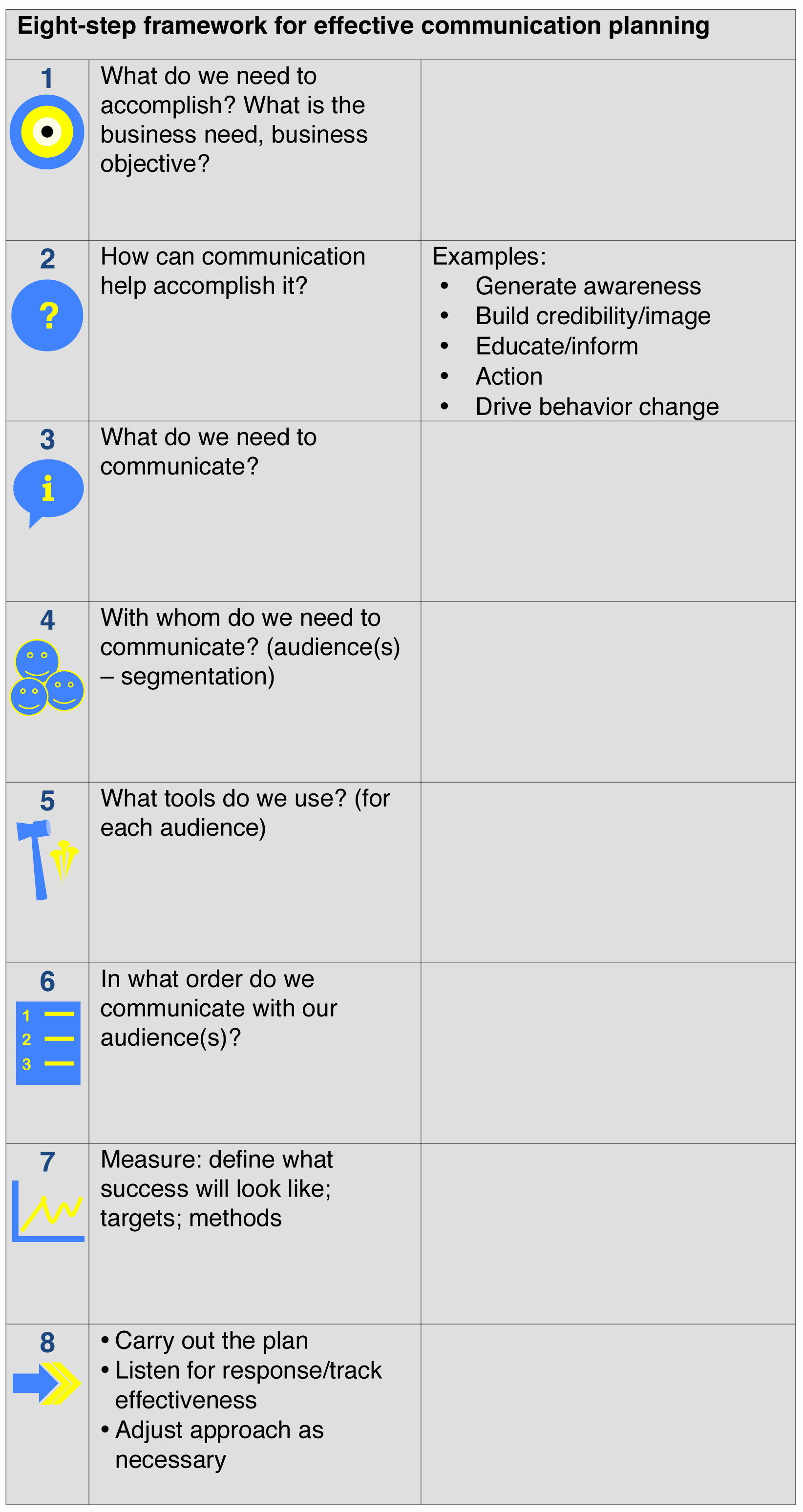 Internal Communications Plan Template Unique Effective Munication Planning An 8 Step Framework