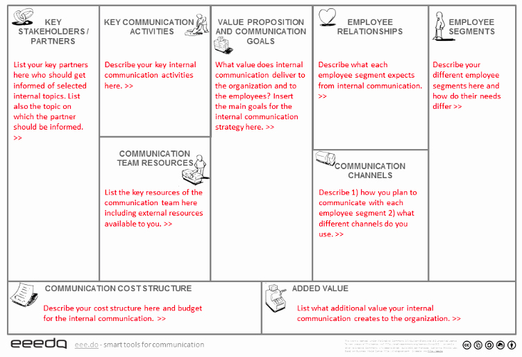 Internal Communications Plan Template Unique Internal Munication Canvas
