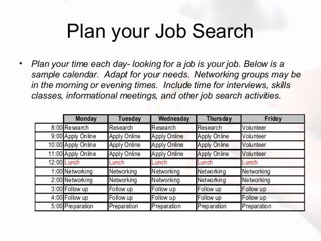Internship Work Plan Template Elegant Creating Your Job Search Plan