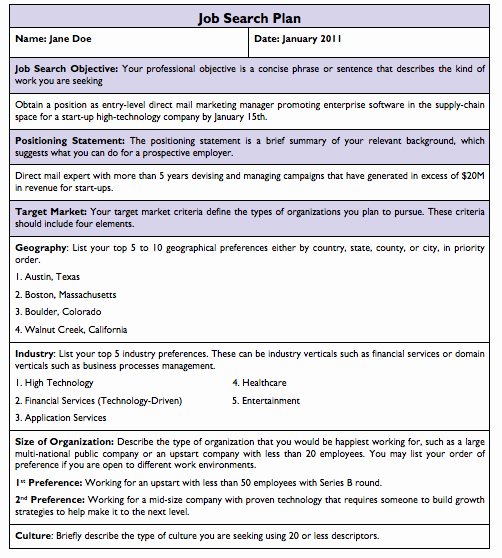 Internship Work Plan Template Fresh Job Search Plan Example Template Career Advice
