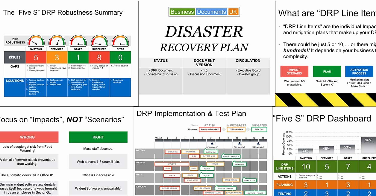 It Disaster Recovery Plan Template Awesome Powerpoint Disaster Recovery Plan Template
