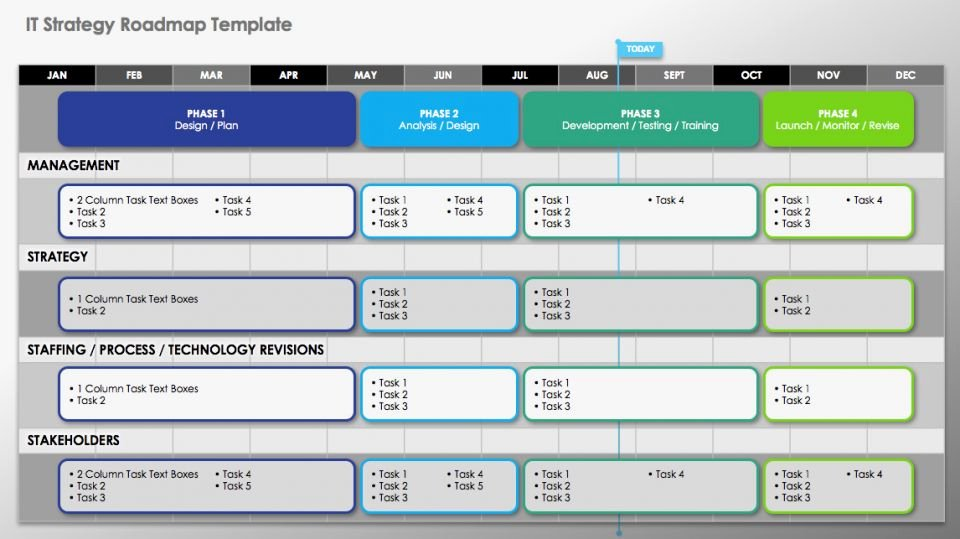 It Strategic Plan Template Awesome Free Technology Roadmap Templates