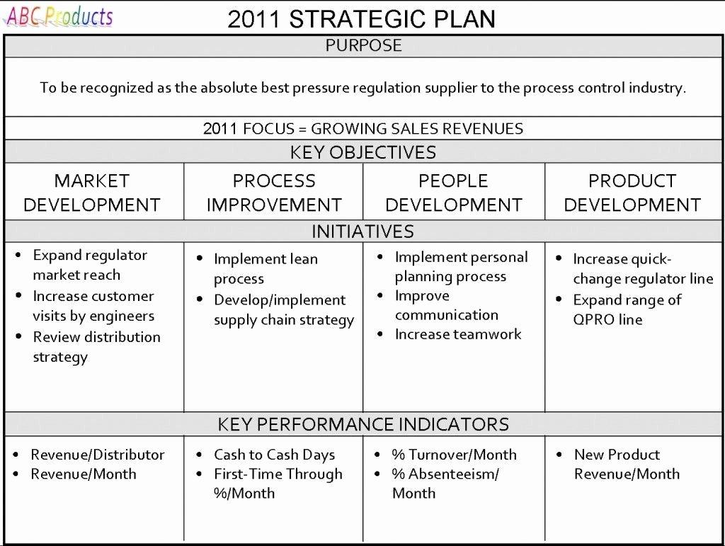 It Strategic Plan Template Beautiful E Page Strategic Plan Strategic Planning for Your