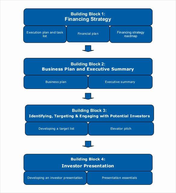It Strategic Plan Template Elegant 15 It Strategy Templates Free Word Pdf format Download