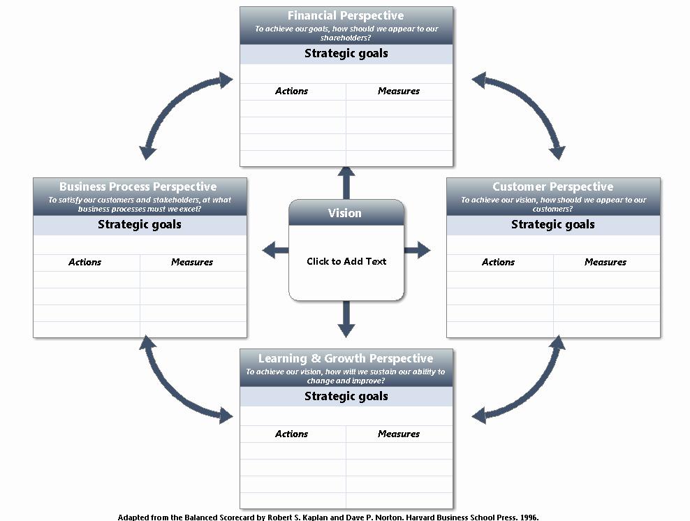 It Strategic Plan Template Inspirational 18 Free Plan Templates Excel Pdf formats