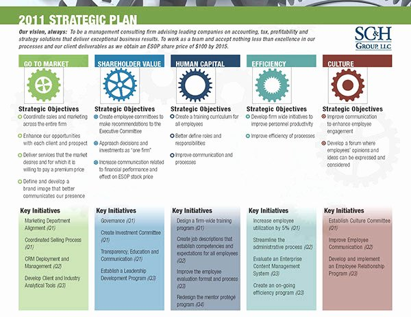 It Strategic Plan Template Luxury Strategic Plan Collateral On Behance