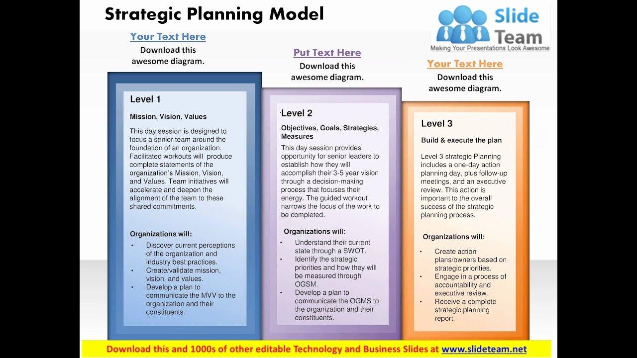 It Strategic Plan Template New Strategy Planning Model Powerpoint Presentation Slide