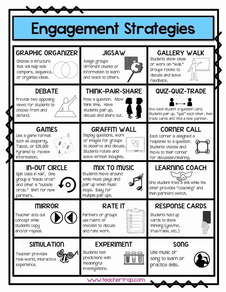 Jan Richardson Lesson Plan Template Unique 17 Best Ideas About Guided Reading Template On Pinterest