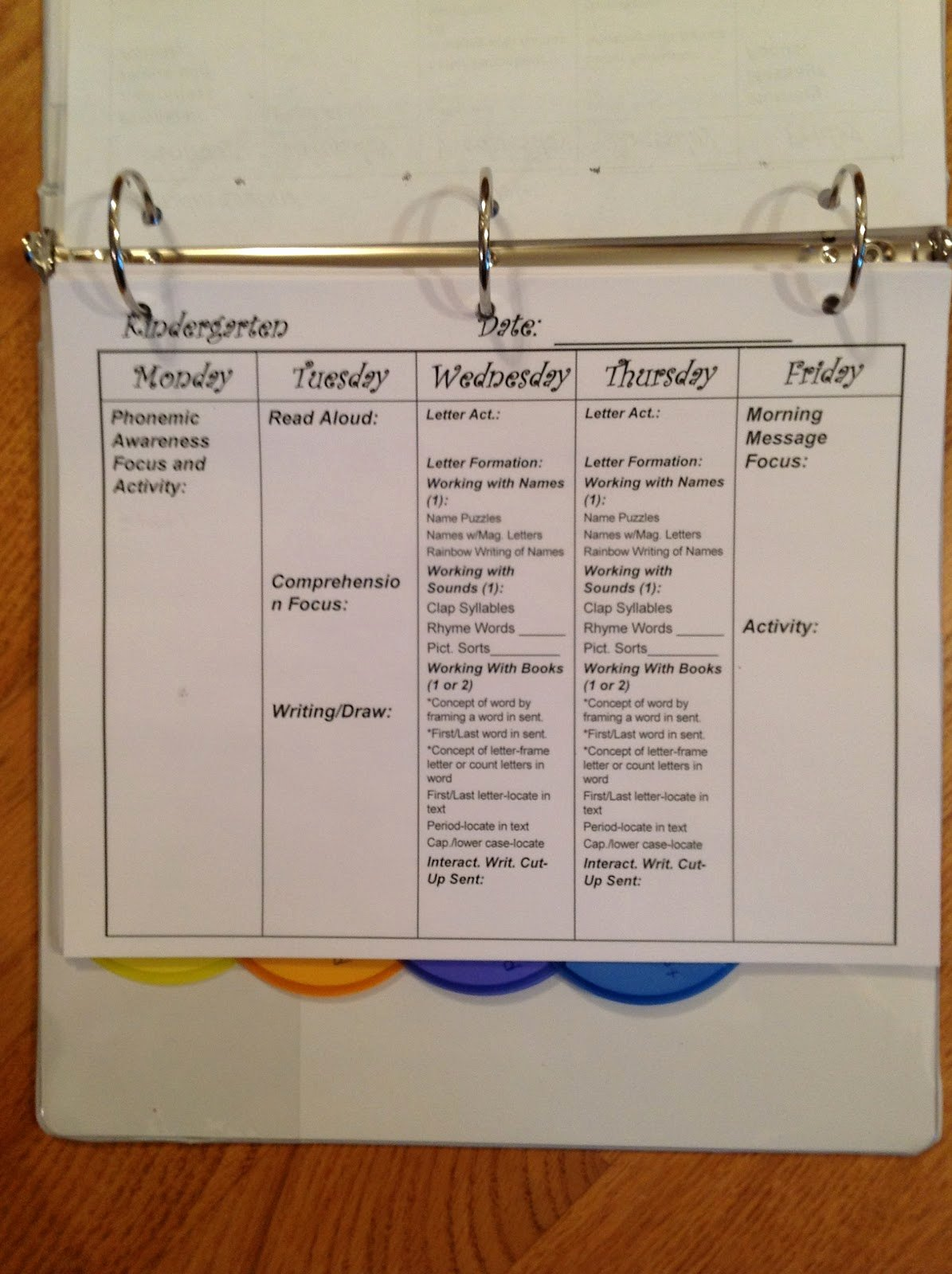 Jan Richardson Lesson Plan Template Unique Conversations In Literacy Guided Reading Plans