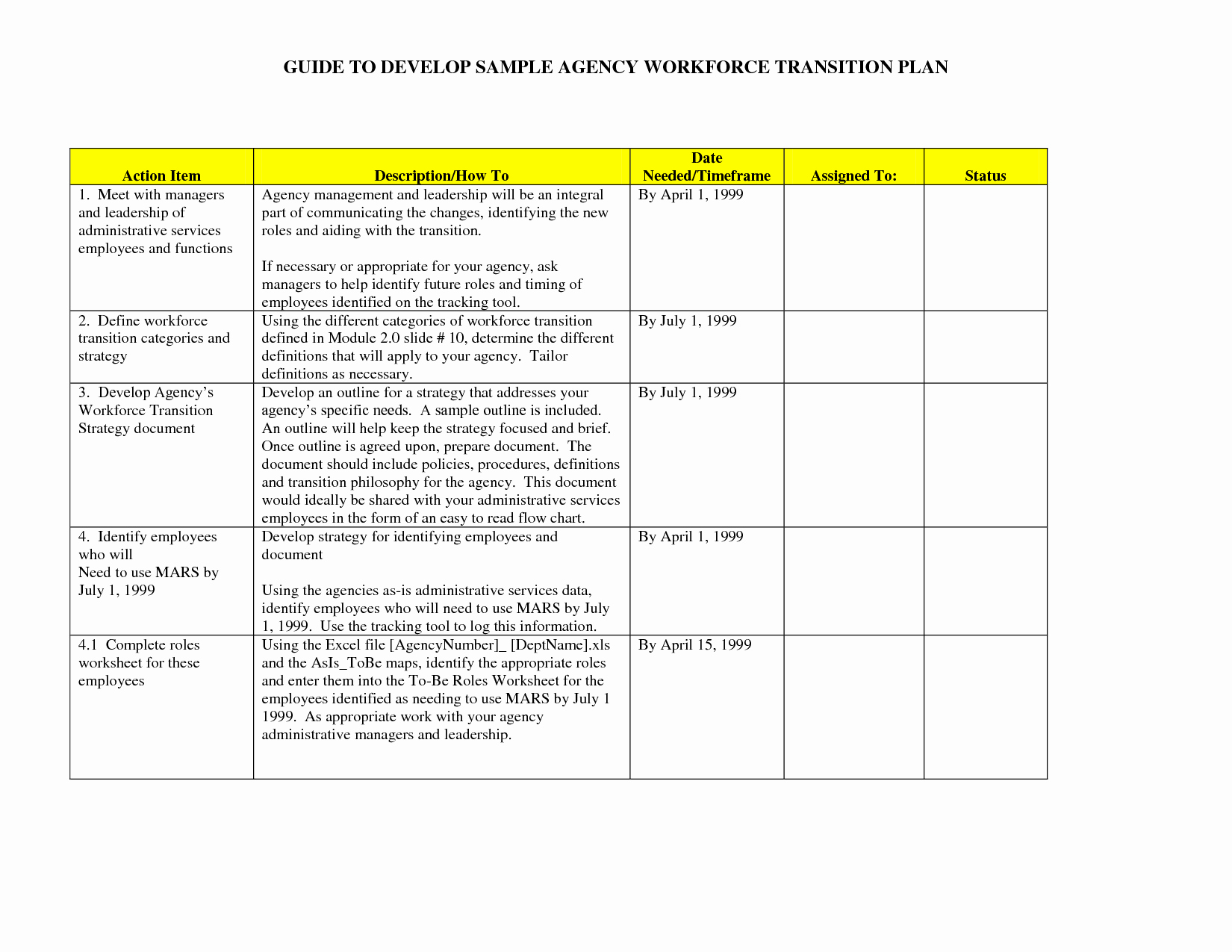 Job Transition Plan Template Best Of Transition Plan Template
