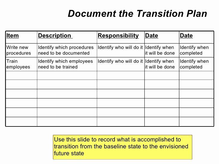 Job Transition Plan Template Elegant Employee Role Transition Plan Template Driverlayer