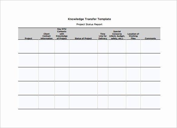 Job Transition Plan Template Fresh 12 Transition Plan Template Ai Psd Google Docs Apple