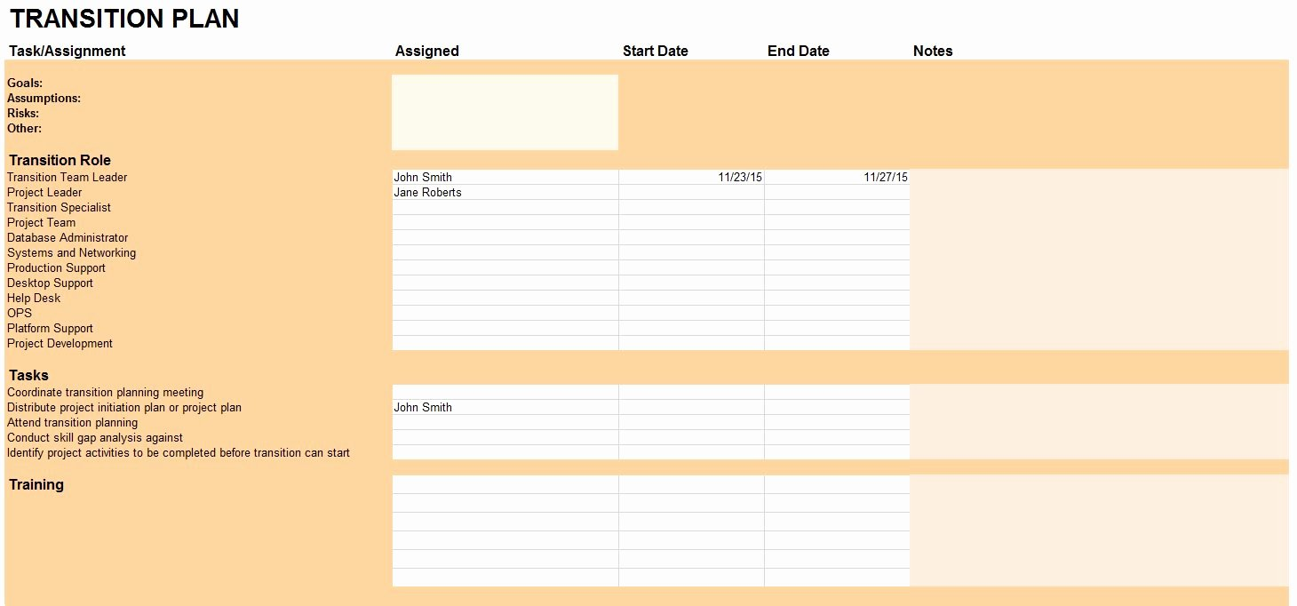 Job Transition Plan Template Lovely Employee Boarding Process Tips and tools