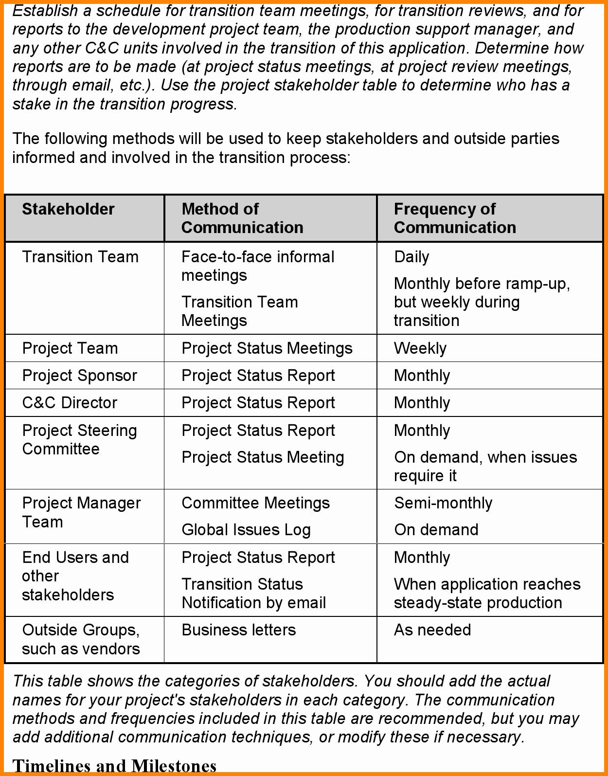 Job Transition Plan Template Unique Template Transition Plan Template
