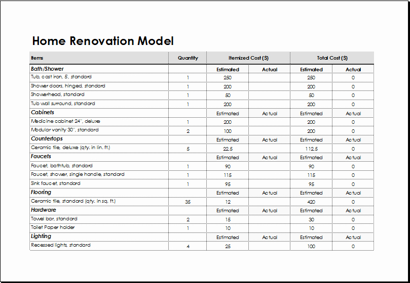 Kitchen Remodel Project Plan Template Awesome Home Renovation Model Template for Excel