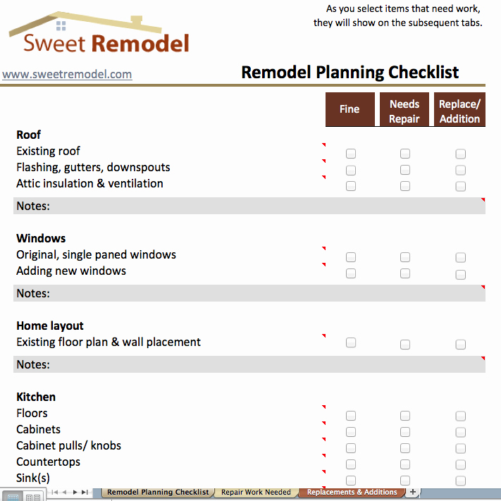 Kitchen Remodel Project Plan Template Beautiful Remodel Planning Checklist Checklist to Go Through when
