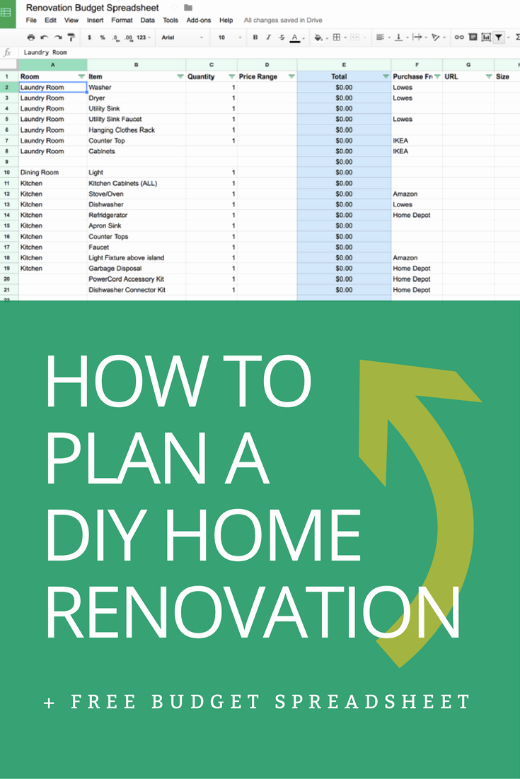 Kitchen Remodel Project Plan Template Elegant How to Plan A Diy Home Renovation Bud Spreadsheet